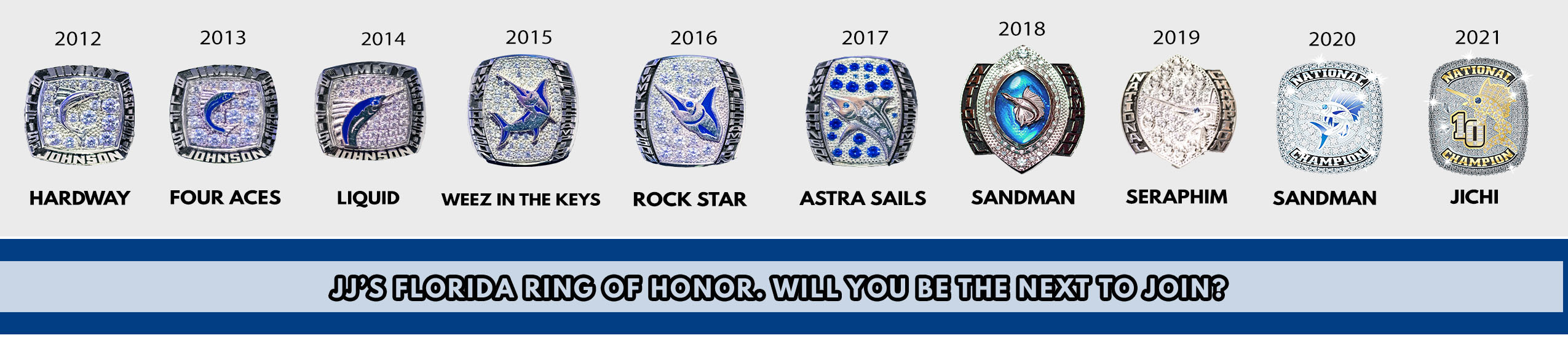 Jimmy Johnson's Quest For The Ring